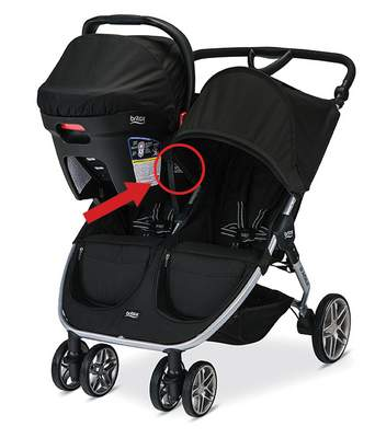 Britax recalls B-Agile and BOB Motion strollers with Click ...