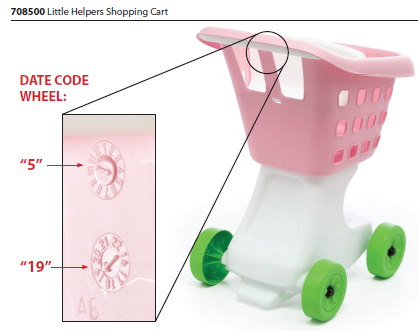 Recalled Step2 Little Helper's shopping cart, model 708500, with date code location.