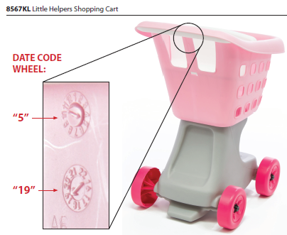 Recalled Step2 Little Helper's shopping cart, model 8567KL, with date code location.