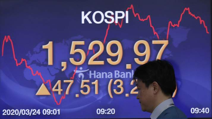 A currency trader walks by a screen showing the Korea Composite Stock Price Index (KOSPI) at the foreign exchange dealing room in Seoul, South Korea, Tuesday, March 24, 2020. (AP Photo/Lee Jin-man)