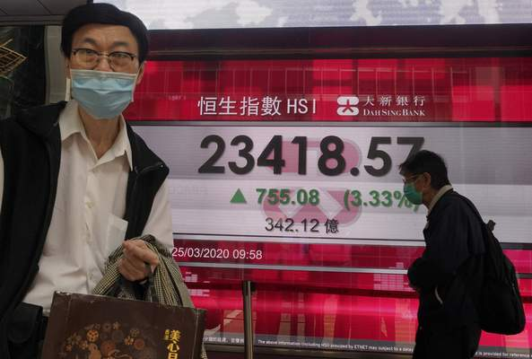 A man wearing a face mask walks past a bank's electronic board showing the Hong Kong share index at Hong Kong Stock Exchange Wednesday, March 25, 2020. (AP Photo/Vincent Yu)