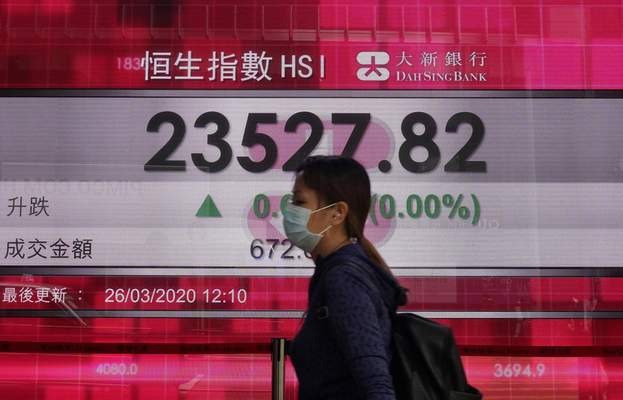 A woman wearing face mask walks past a bank electronic board showing the Hong Kong share index at Hong Kong Stock Exchange Thursday, March 26, 2020. (AP Photo/Vincent Yu)
