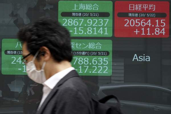 A man walks past an electronic stock board showing Japan's Nikkei 225 and other Asian indexes at a securities firm in Tokyo Friday, May 22, 2020. Shares are slipping in Asia as tensions flare between the U.S. and China and as more job losses add to the economic fallout from the coronavirus pandemic. (AP Photo/Eugene Hoshiko)