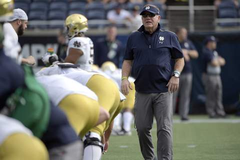 Lost Spring Football Associated Press Notre Dame football players will begin returning to campus Monday and will start voluntary workouts June 22.  (Phelan M. EbenhackFRE)