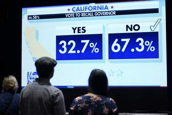 Supporters of republican conservative radio show host Larry Elder watch results for the California gubernatorial recall election Tuesday, Sept. 14, 2021, in Costa Mesa, Calif. (AP Photo/Ashley Landis)